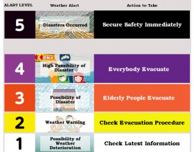 Prepare for Disasters<br />~Disaster Preparedness, Shelters, Shelter Map, Hazard Map~