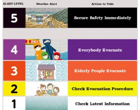 Evacuation Order (2021.8.13)